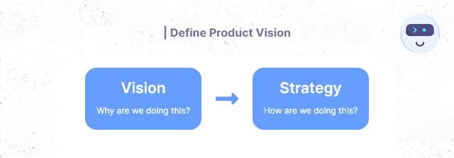 Define Product Vision - UX UI Design Guide