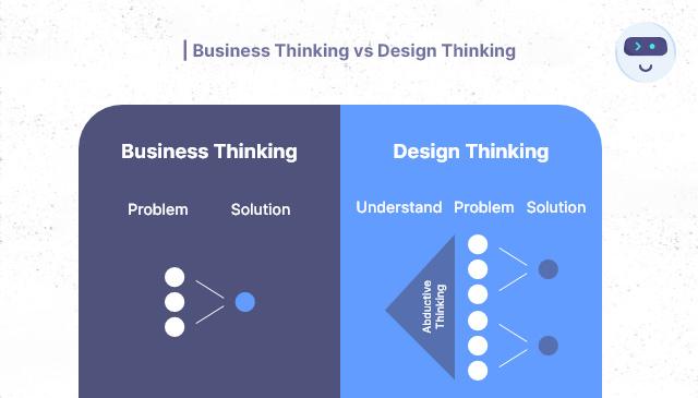 Business Thinking vs Design Thinking - Product Design Handbook